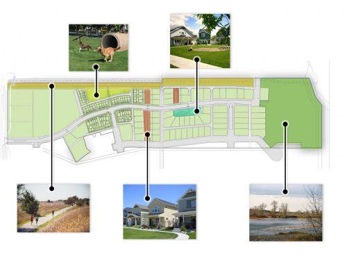Annafeld Parks Master Plan