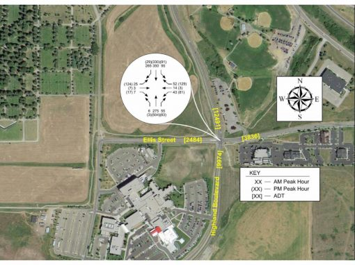 Highland Boulevard & Ellis Street Intersection Improvements